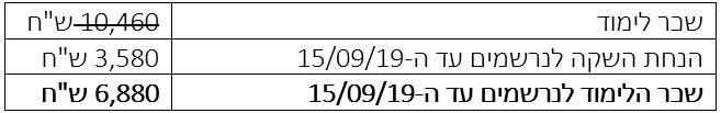 פרקטישנר- תמחור תכנית דו שנתי 150919