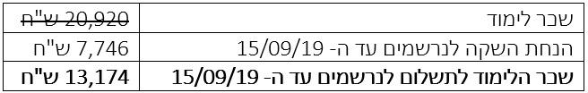 תמחור תכנית דו שנתי 150919