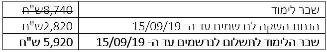 23 קורס נךפ פרקטישונר לבעלי הסמכה ב-NLP 1509